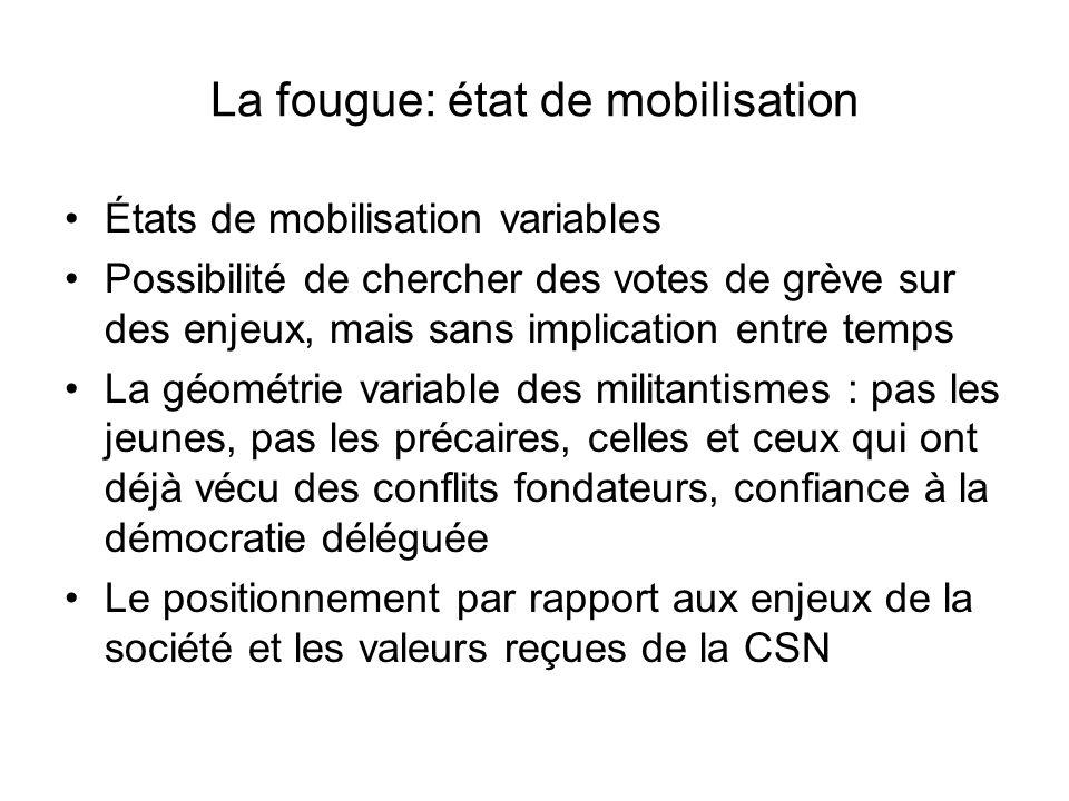 La fougue: état de mobilisation