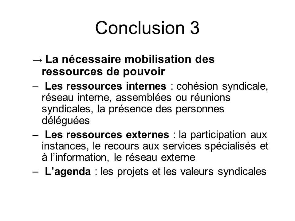 Conclusion 3 → La nécessaire mobilisation des ressources de pouvoir.