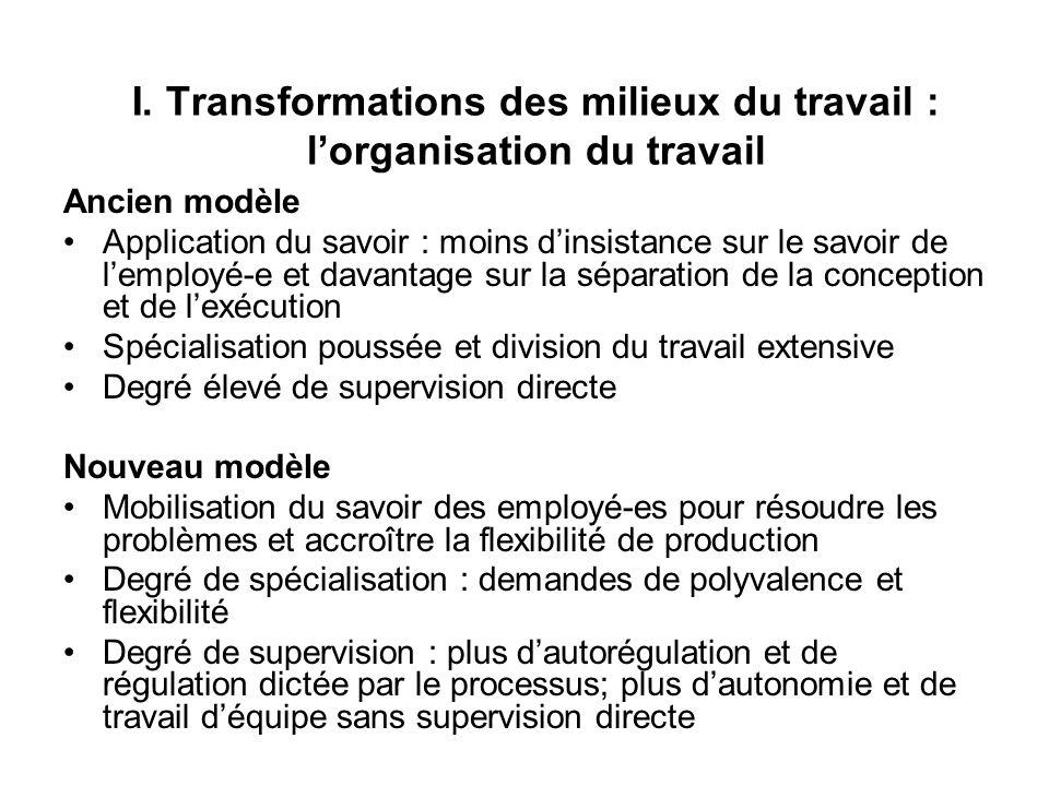 I. Transformations des milieux du travail : l'organisation du travail