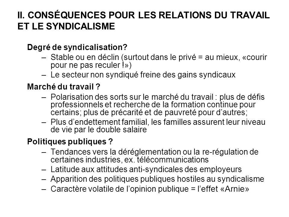 II. CONSÉQUENCES POUR LES RELATIONS DU TRAVAIL ET LE SYNDICALISME