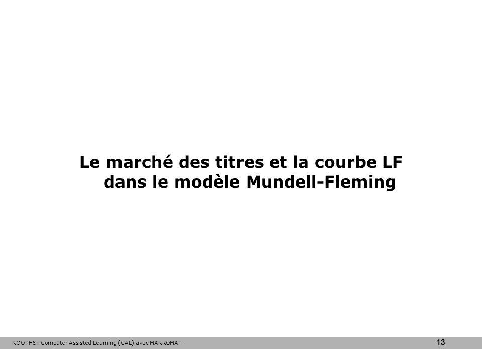 Le marché des titres et la courbe LF dans le modèle Mundell-Fleming