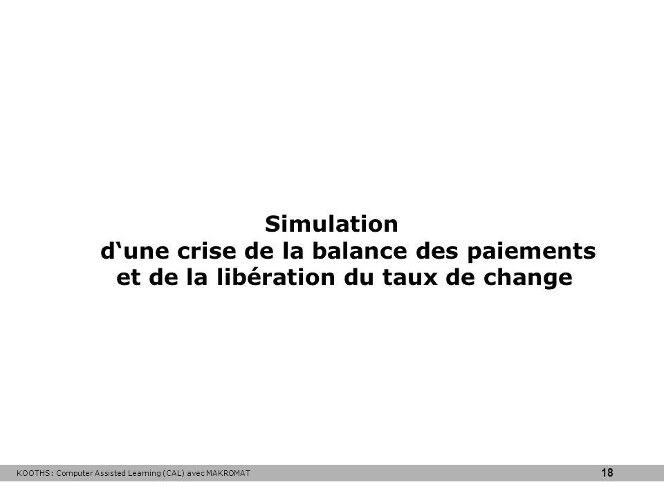 Simulation d'une crise de la balance des paiements et de la libération du taux de change