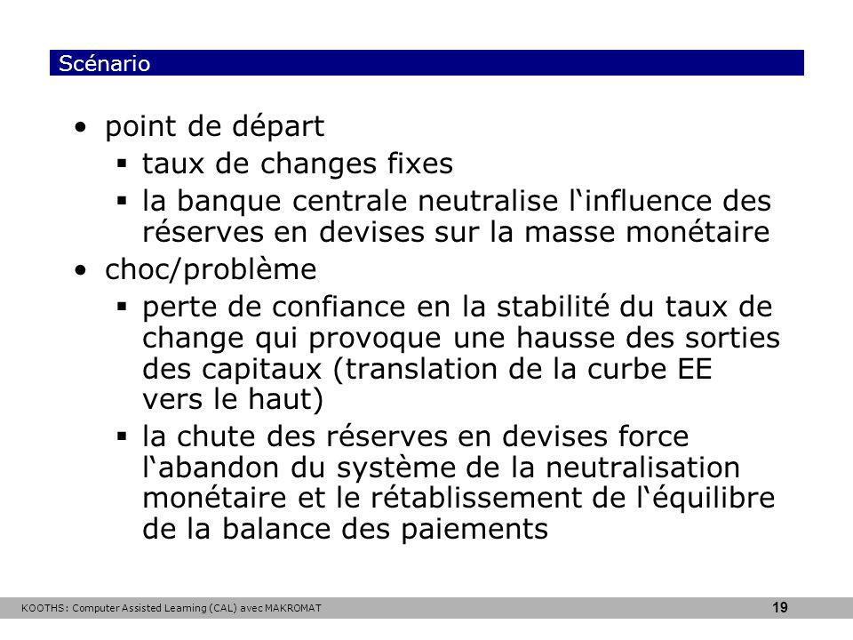 point de départ taux de changes fixes