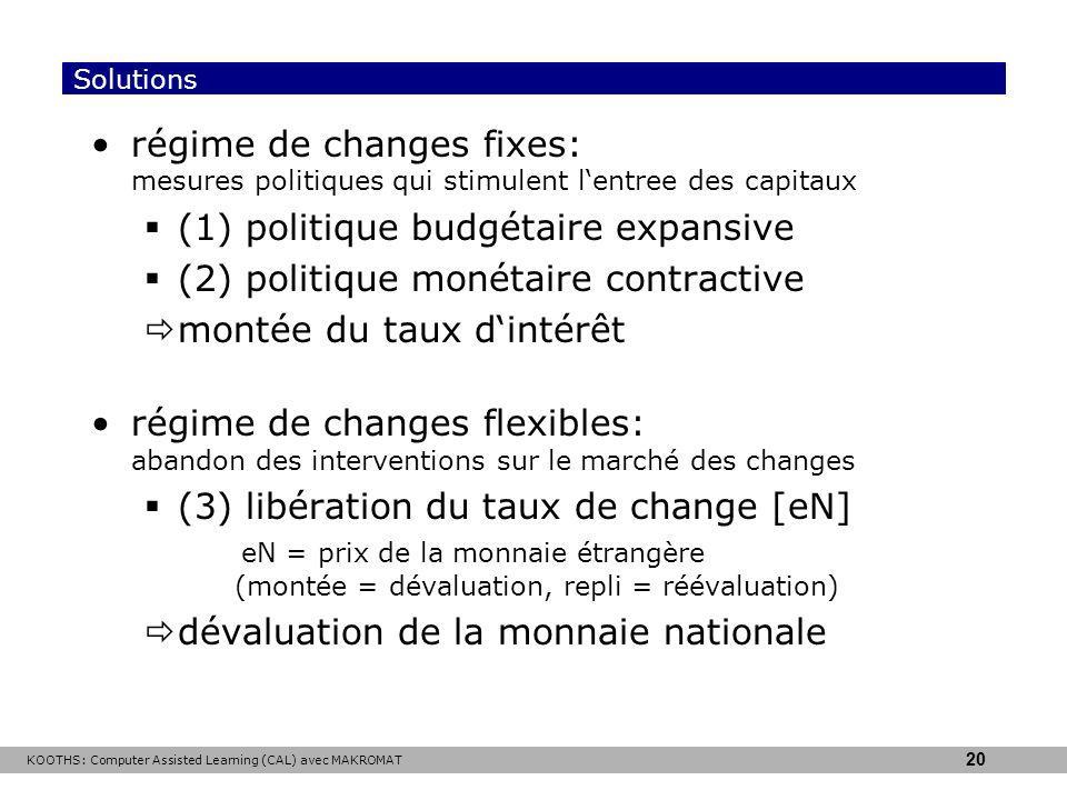 (1) politique budgétaire expansive (2) politique monétaire contractive