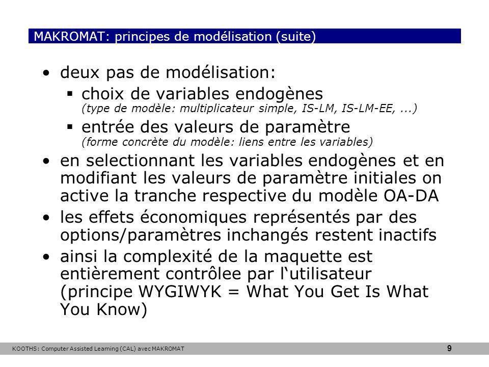 MAKROMAT: principes de modélisation (suite)
