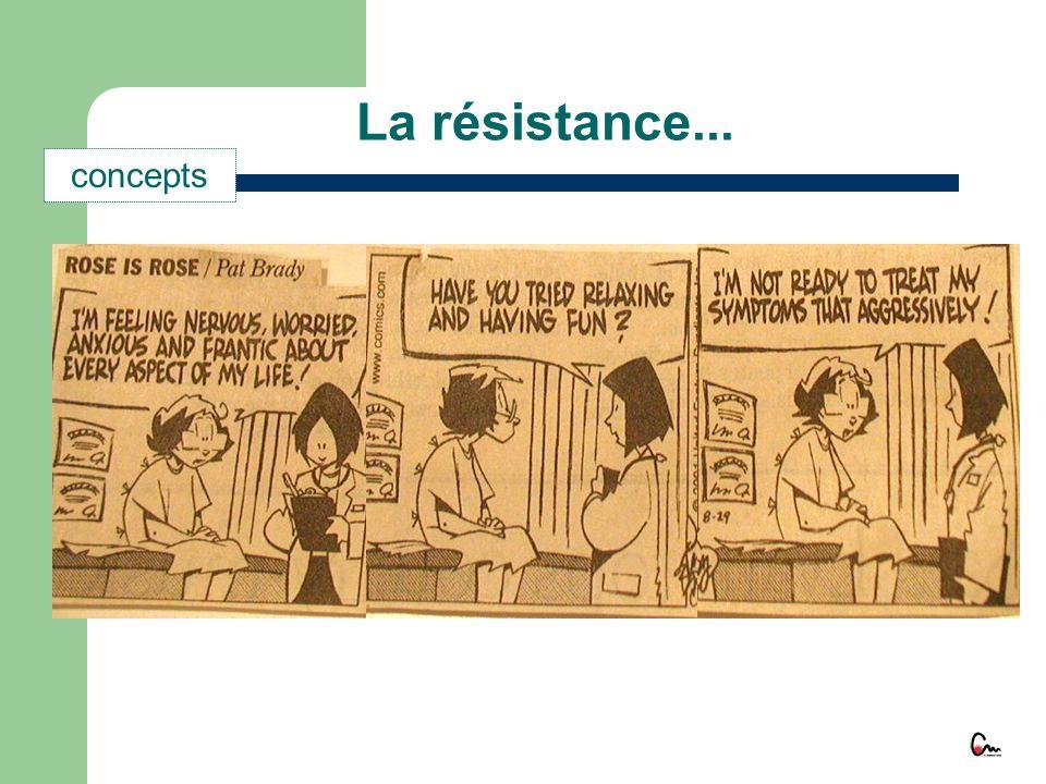 La résistance... concepts