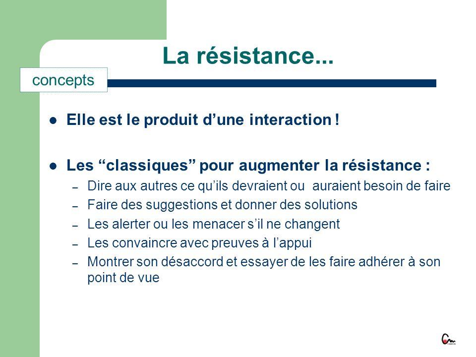 La résistance... concepts Elle est le produit d'une interaction !