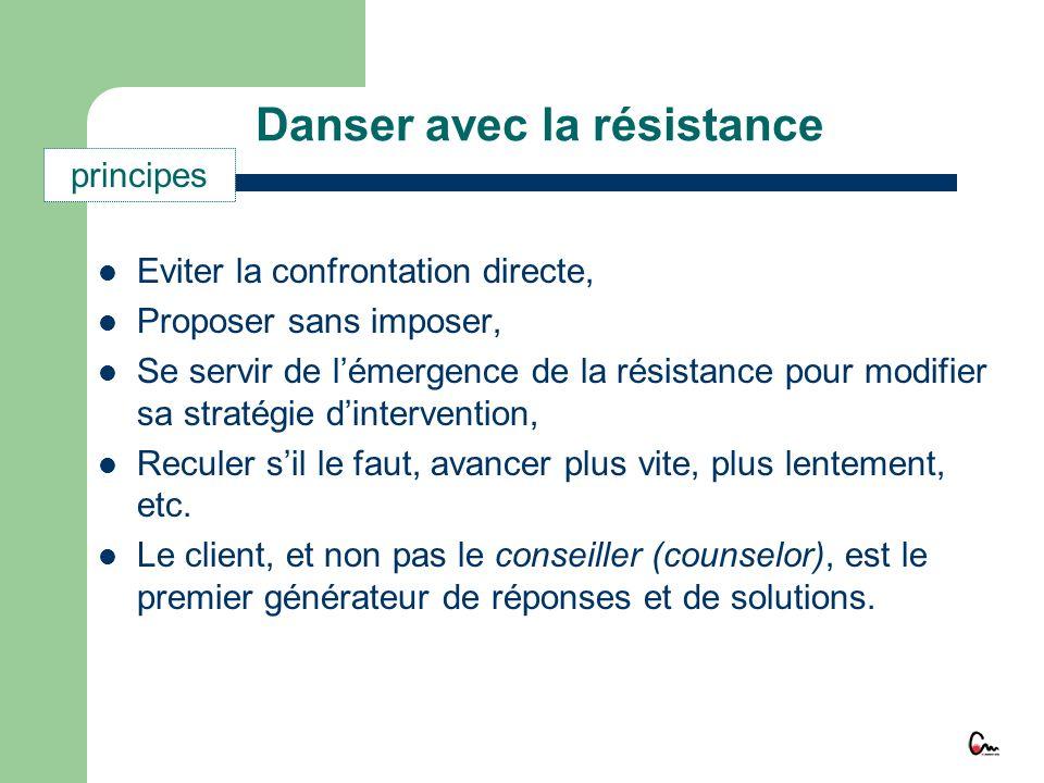 Danser avec la résistance