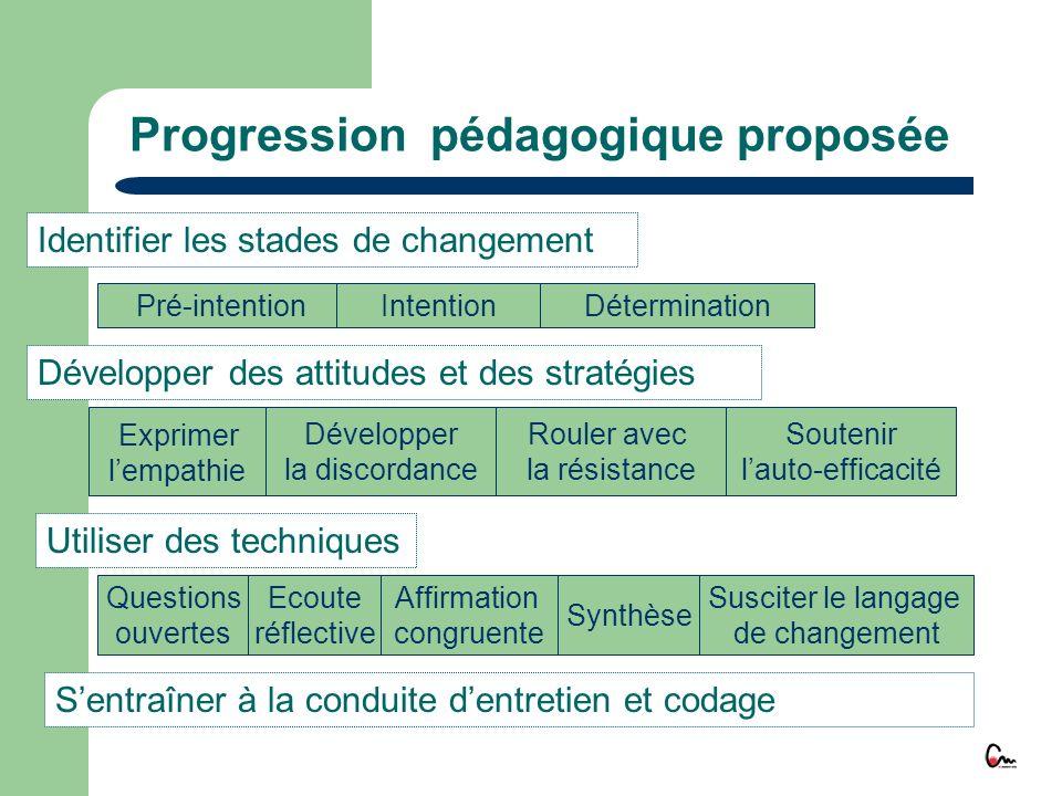 Progression pédagogique proposée