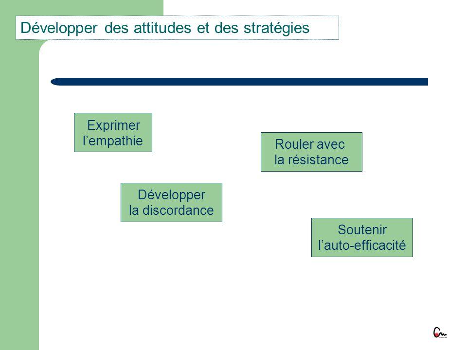 Développer des attitudes et des stratégies