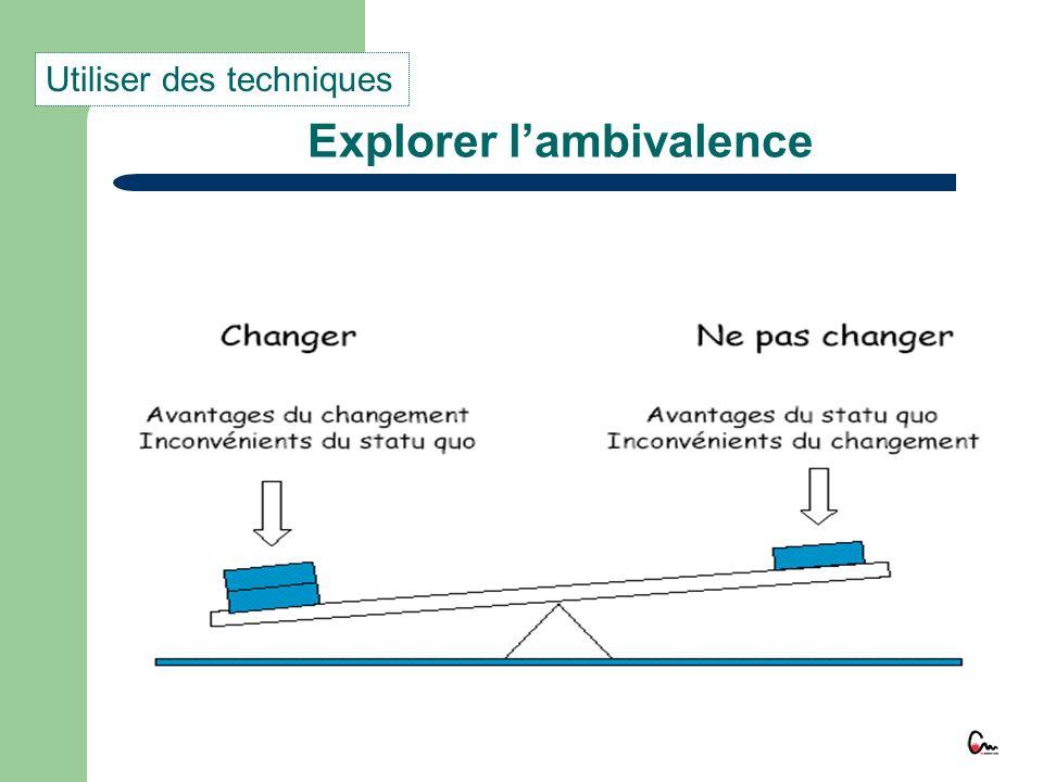 Explorer l'ambivalence