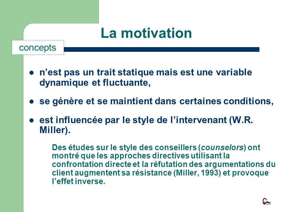 La motivation concepts