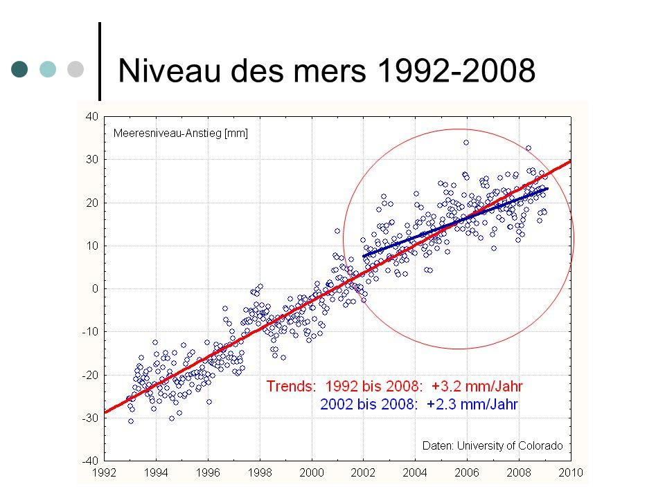 Niveau des mers 1992-2008