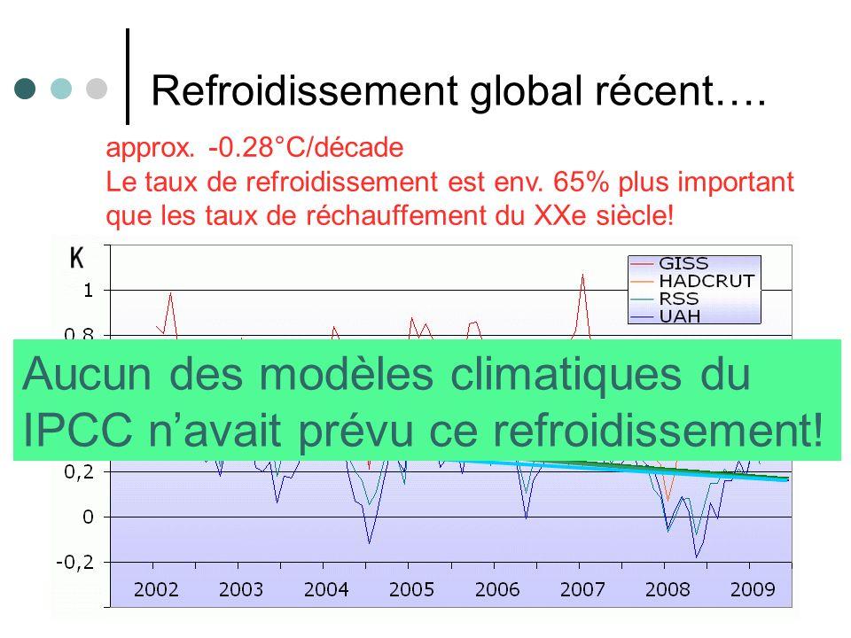 Refroidissement global récent….