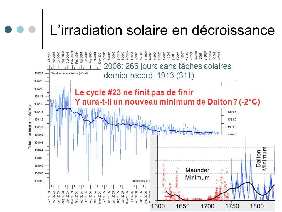 L'irradiation solaire en décroissance