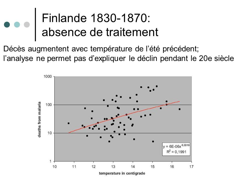 Finlande 1830-1870: absence de traitement