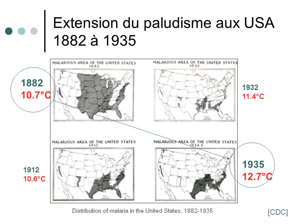 Extension du paludisme aux USA 1882 à 1935