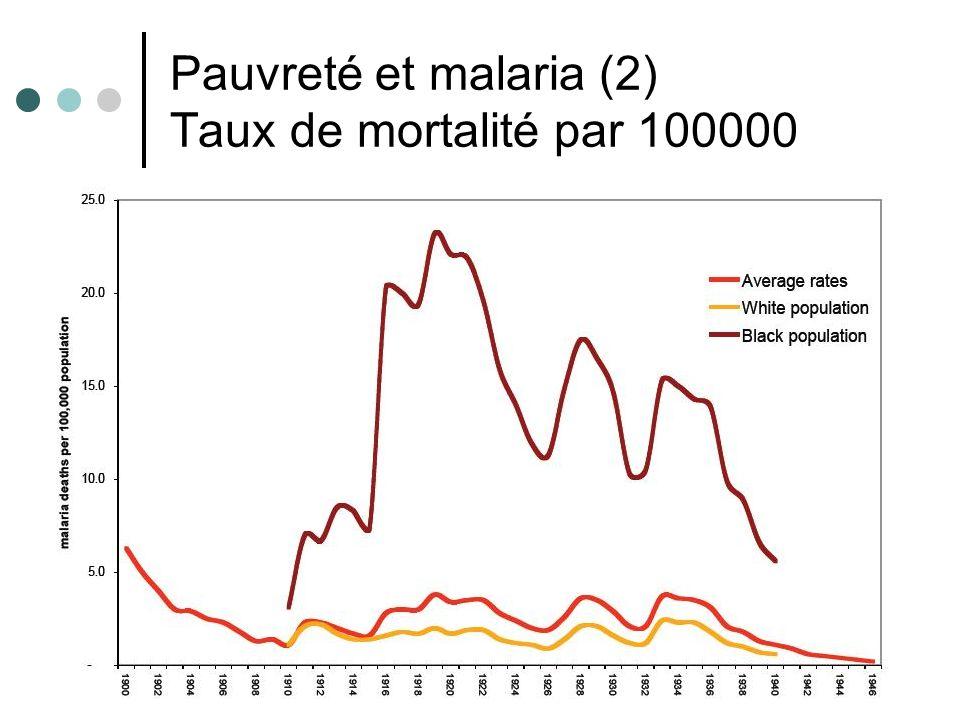 Pauvreté et malaria (2) Taux de mortalité par 100000