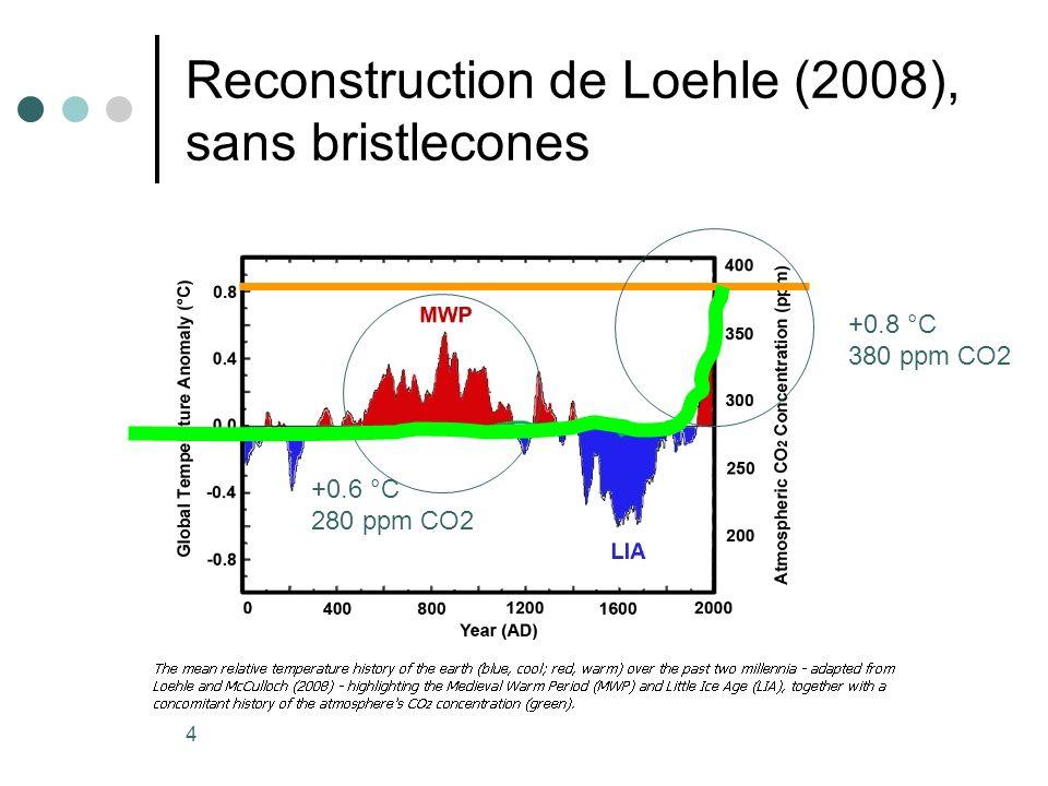 Reconstruction de Loehle (2008), sans bristlecones