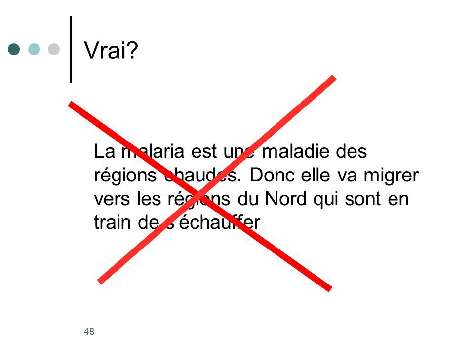 Vrai. La malaria est une maladie des régions chaudes.
