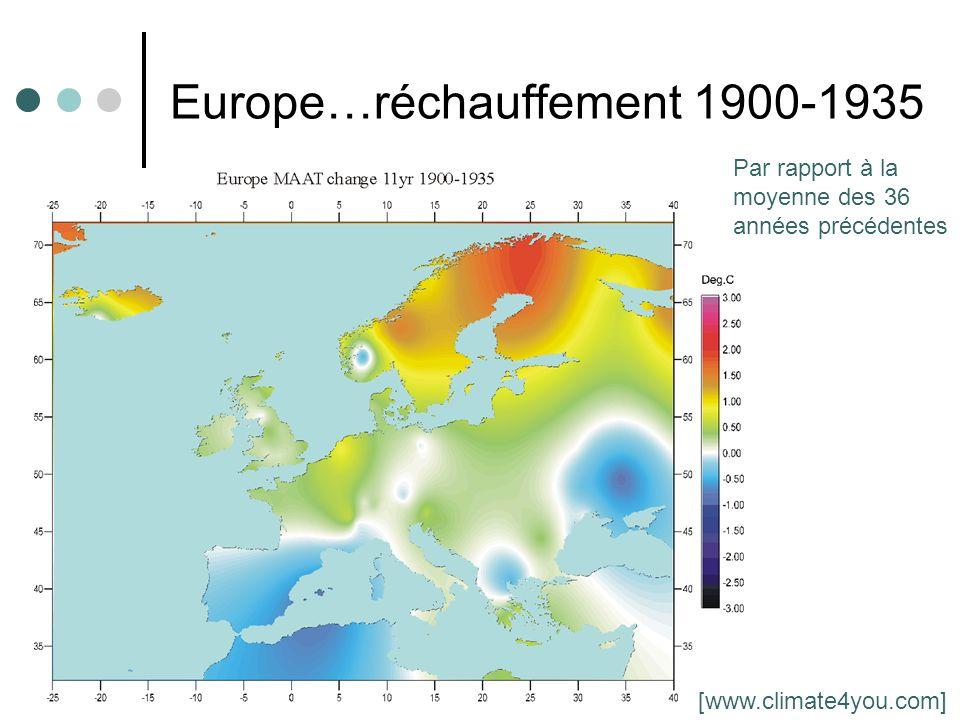 Europe…réchauffement 1900-1935