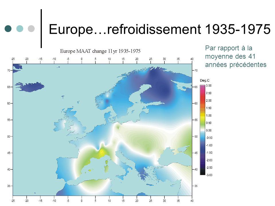 Europe…refroidissement 1935-1975