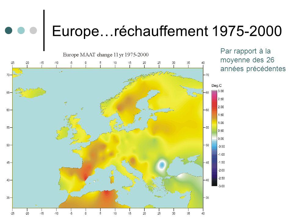 Europe…réchauffement 1975-2000