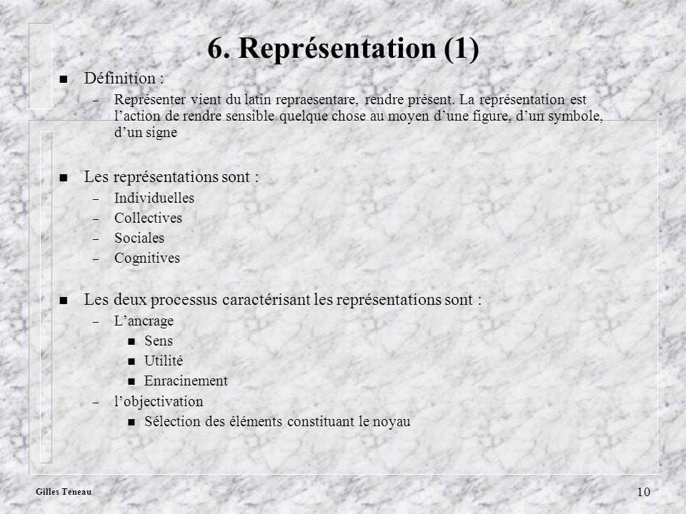 6. Représentation (1) Définition : Les représentations sont :