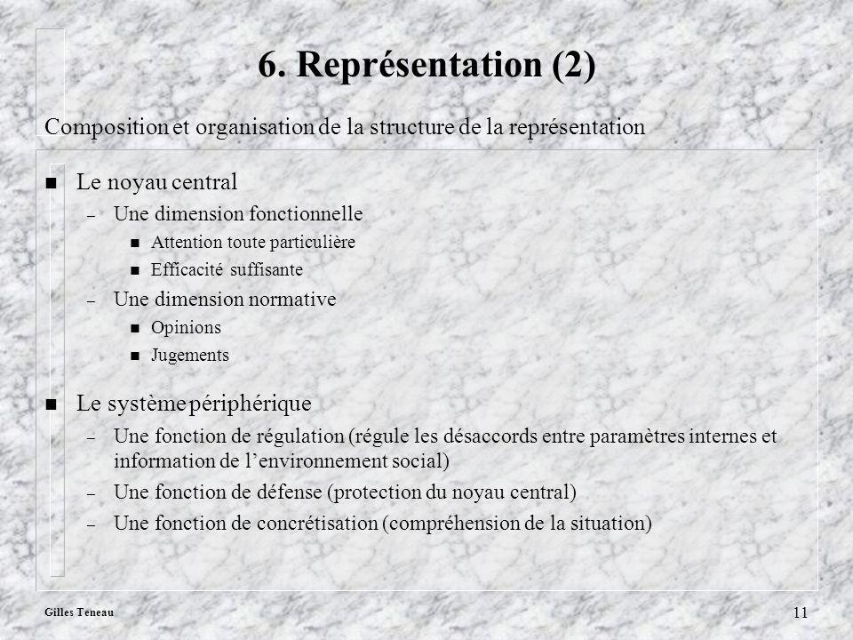 6. Représentation (2) Composition et organisation de la structure de la représentation. Le noyau central.
