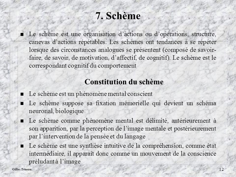 Constitution du schème