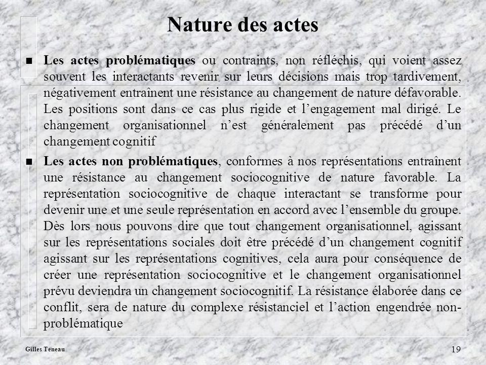 Nature des actes
