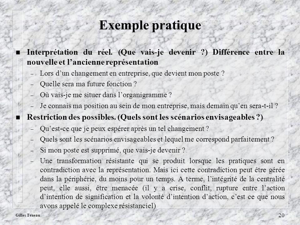 Exemple pratique Interprétation du réel. (Que vais-je devenir ) Différence entre la nouvelle et l'ancienne représentation.