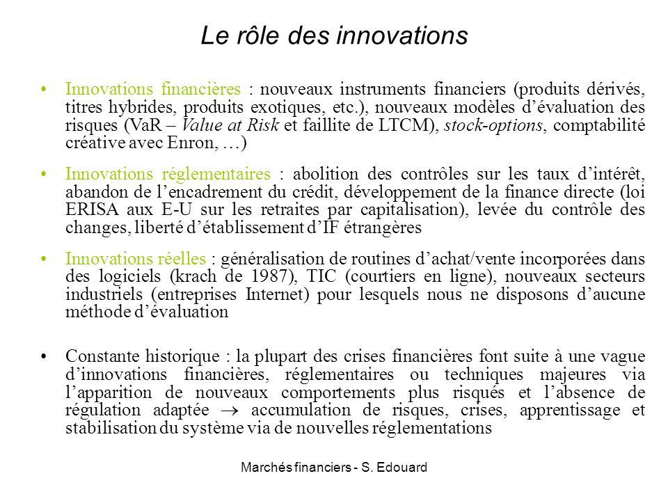 Le rôle des innovations