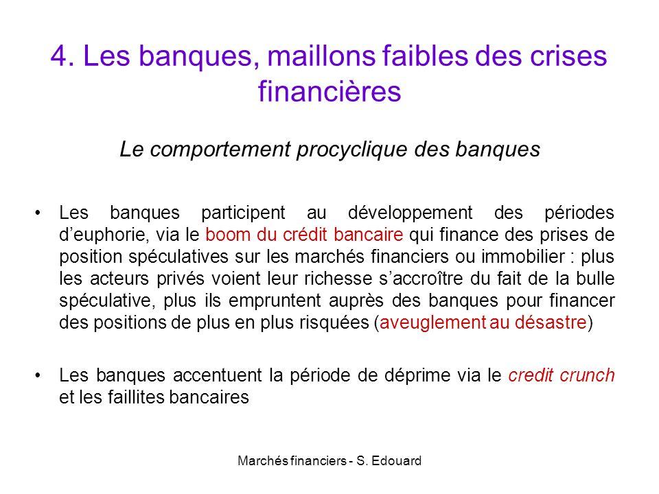 4. Les banques, maillons faibles des crises financières