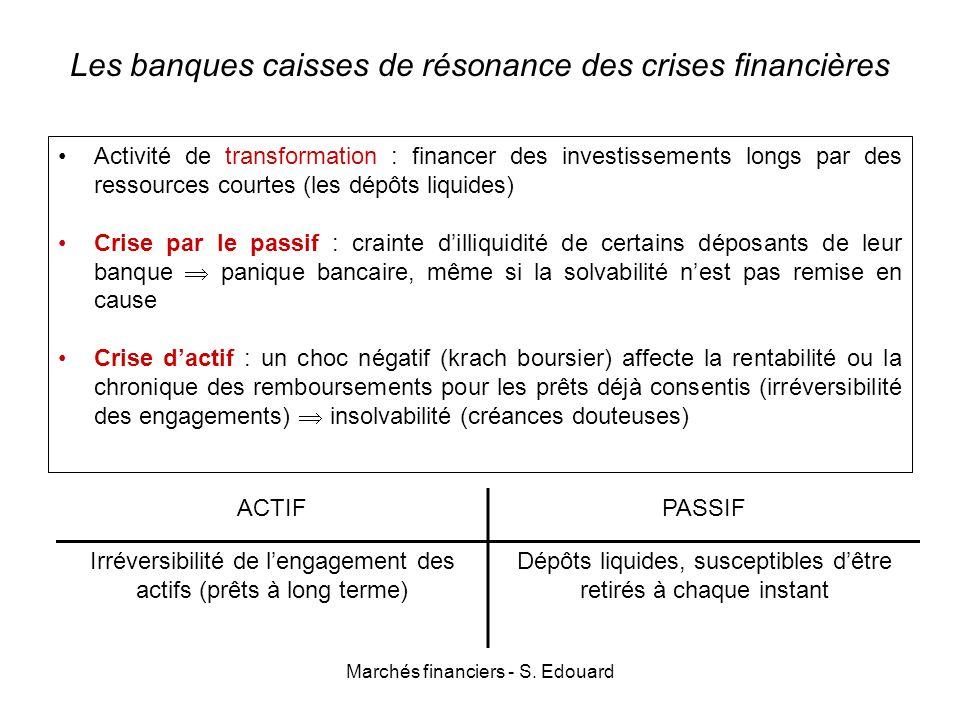 Les banques caisses de résonance des crises financières