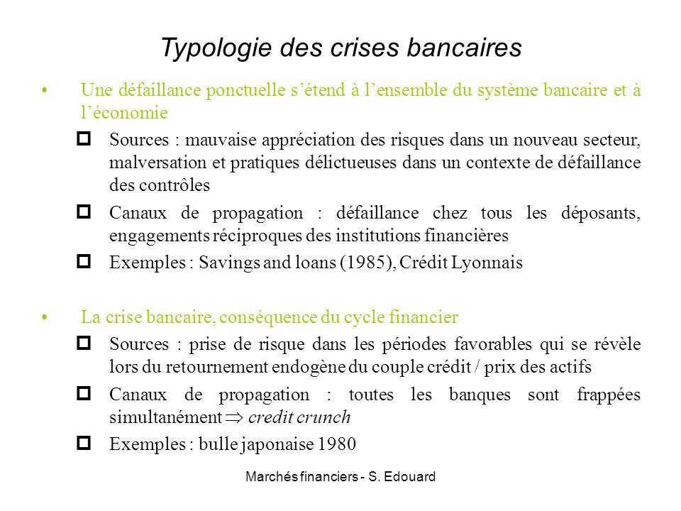 Typologie des crises bancaires