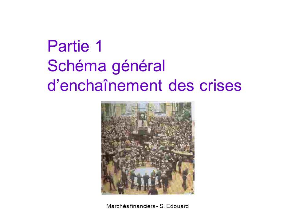 Partie 1 Schéma général d'enchaînement des crises