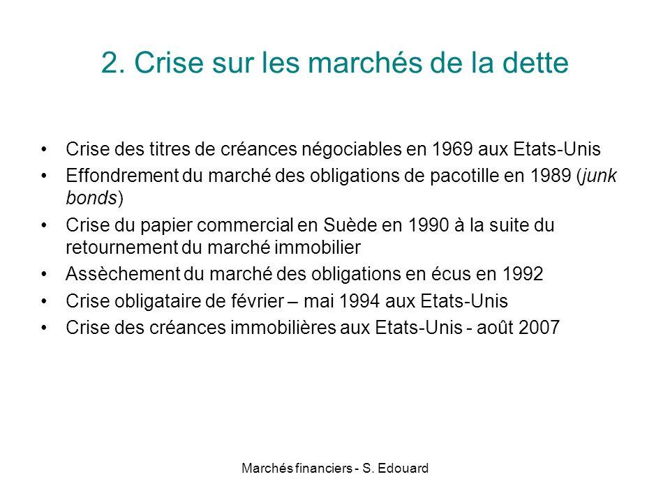 2. Crise sur les marchés de la dette