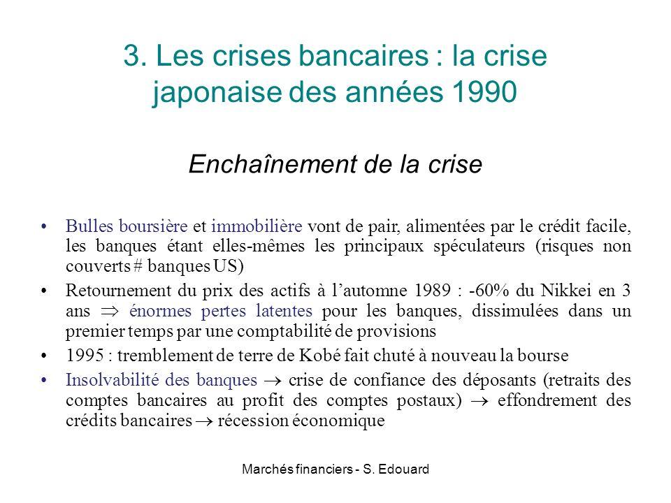 3. Les crises bancaires : la crise japonaise des années 1990