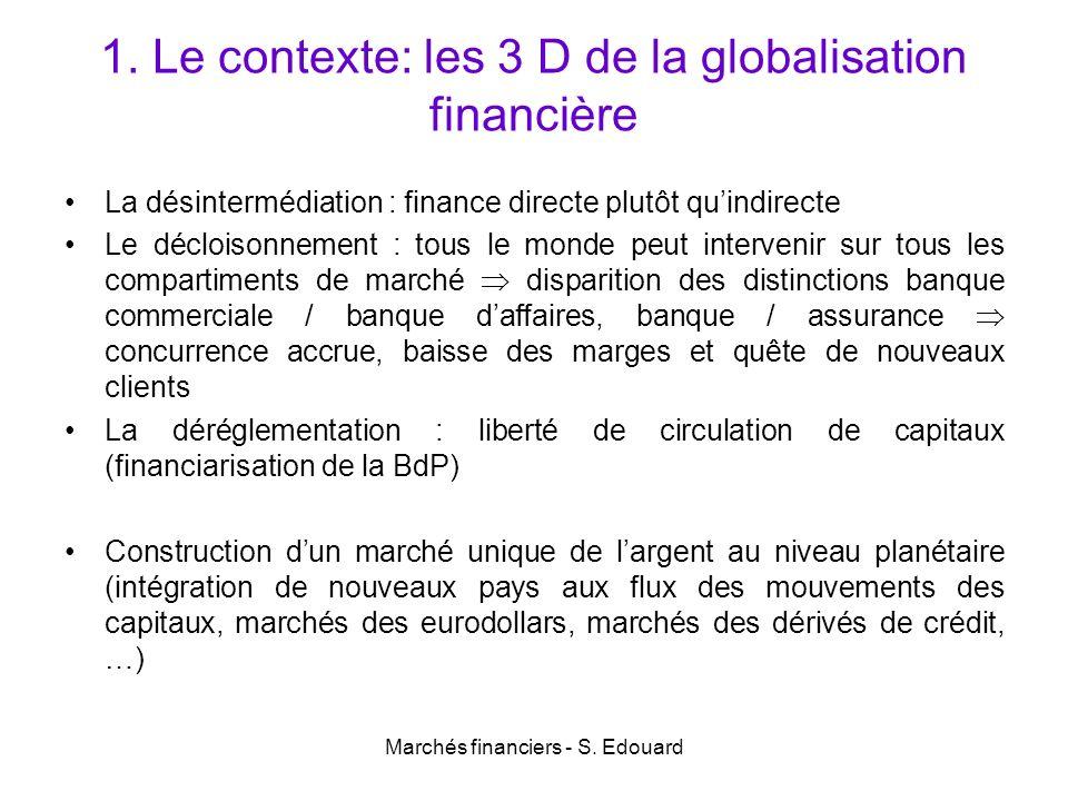 1. Le contexte: les 3 D de la globalisation financière