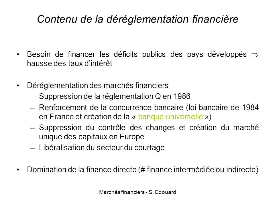 Contenu de la déréglementation financière
