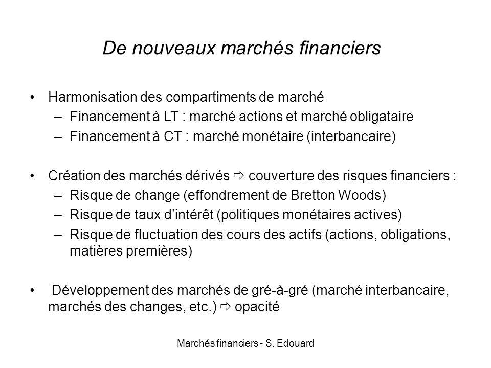 De nouveaux marchés financiers