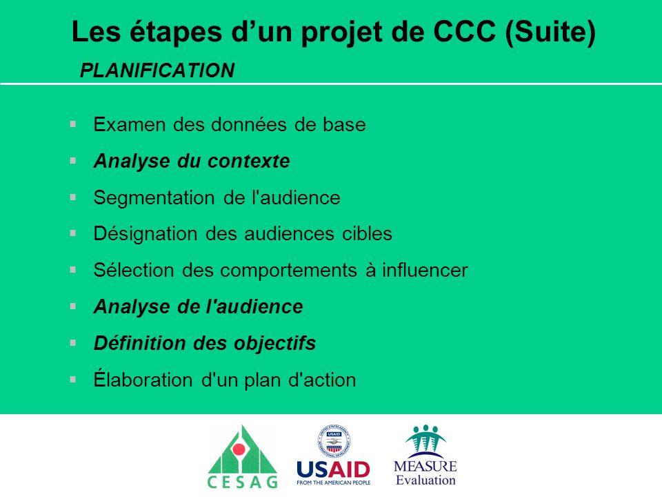 Les étapes d'un projet de CCC (Suite) PLANIFICATION
