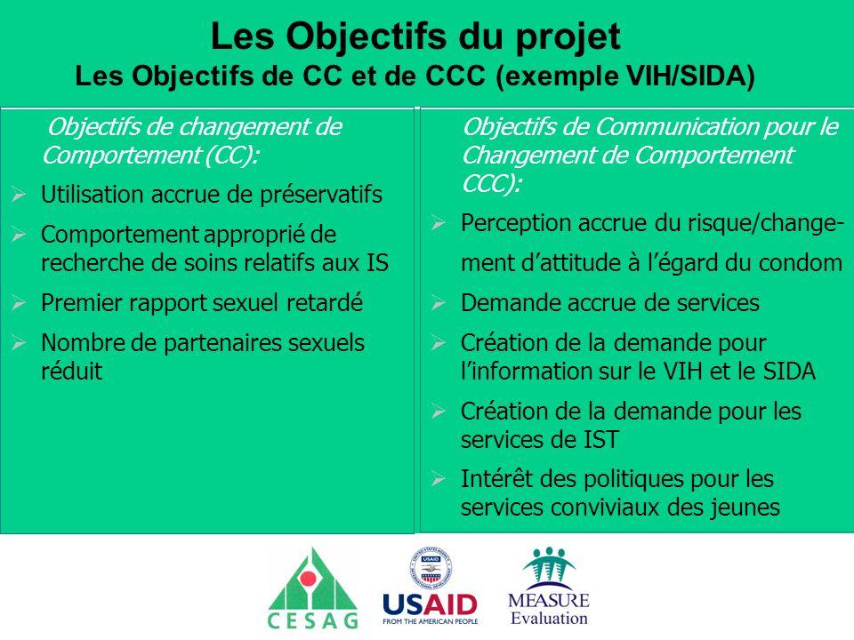 Les Objectifs du projet Les Objectifs de CC et de CCC (exemple VIH/SIDA)