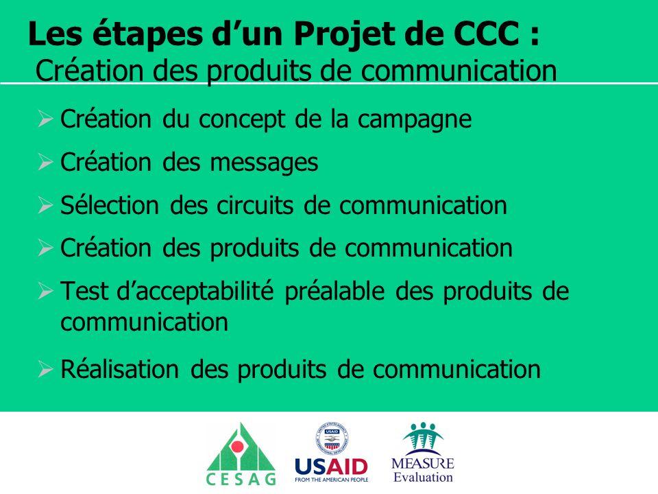 Les étapes d'un Projet de CCC : Création des produits de communication
