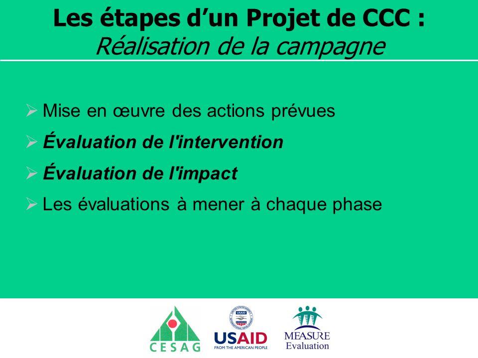 Les étapes d'un Projet de CCC : Réalisation de la campagne