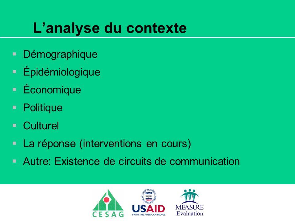 L'analyse du contexte Démographique Épidémiologique Économique