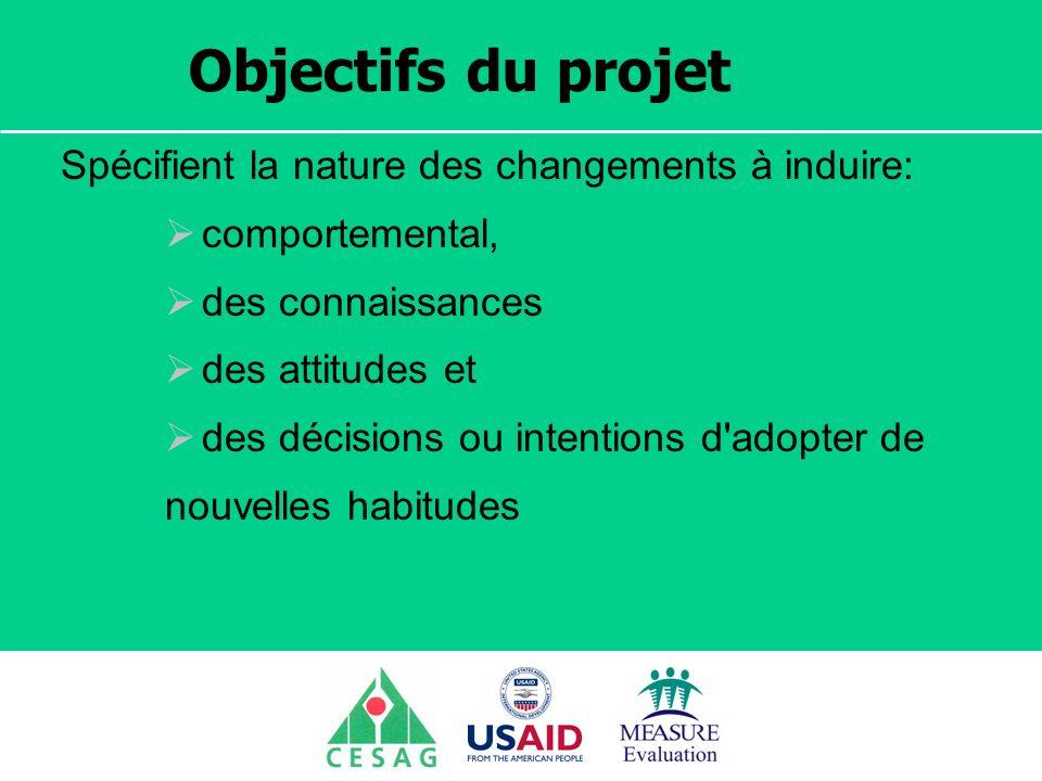 Objectifs du projet Spécifient la nature des changements à induire:
