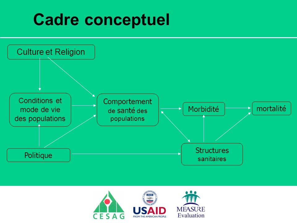 Cadre conceptuel Culture et Religion