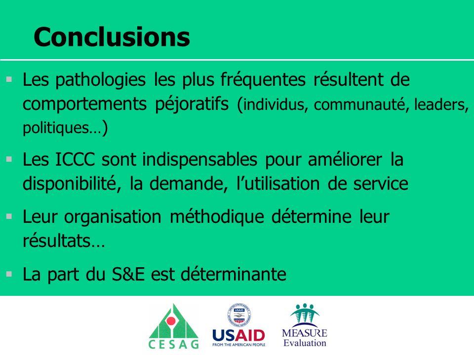 Conclusions Les pathologies les plus fréquentes résultent de comportements péjoratifs (individus, communauté, leaders, politiques…)
